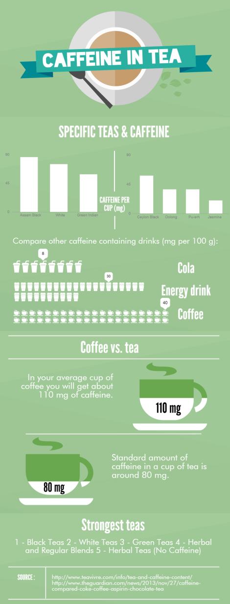 Caffeine in tea_upforacup